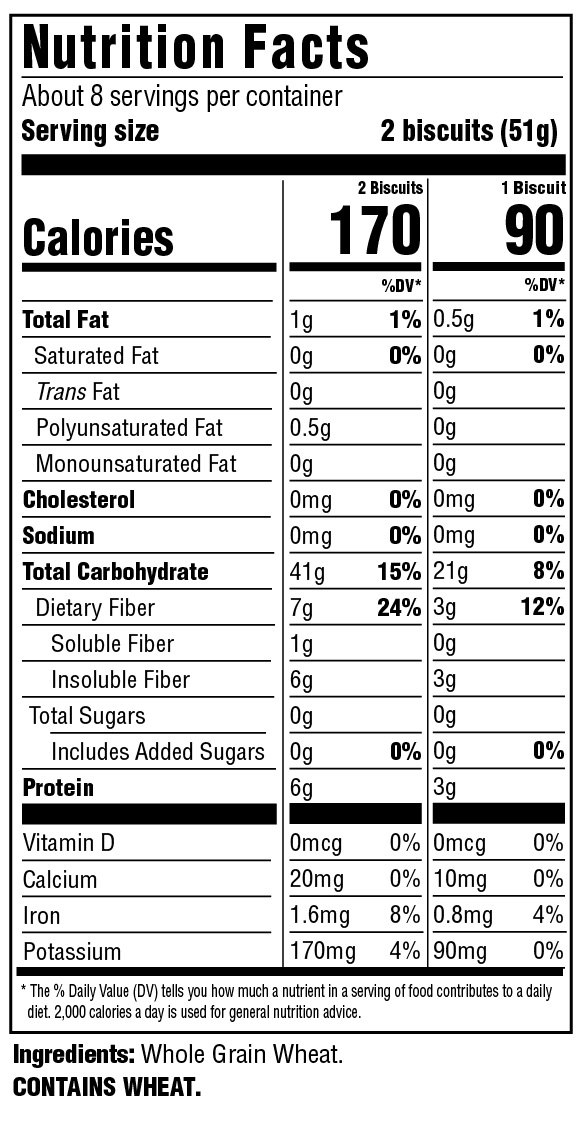 Shredded Wheat Nutritional Information